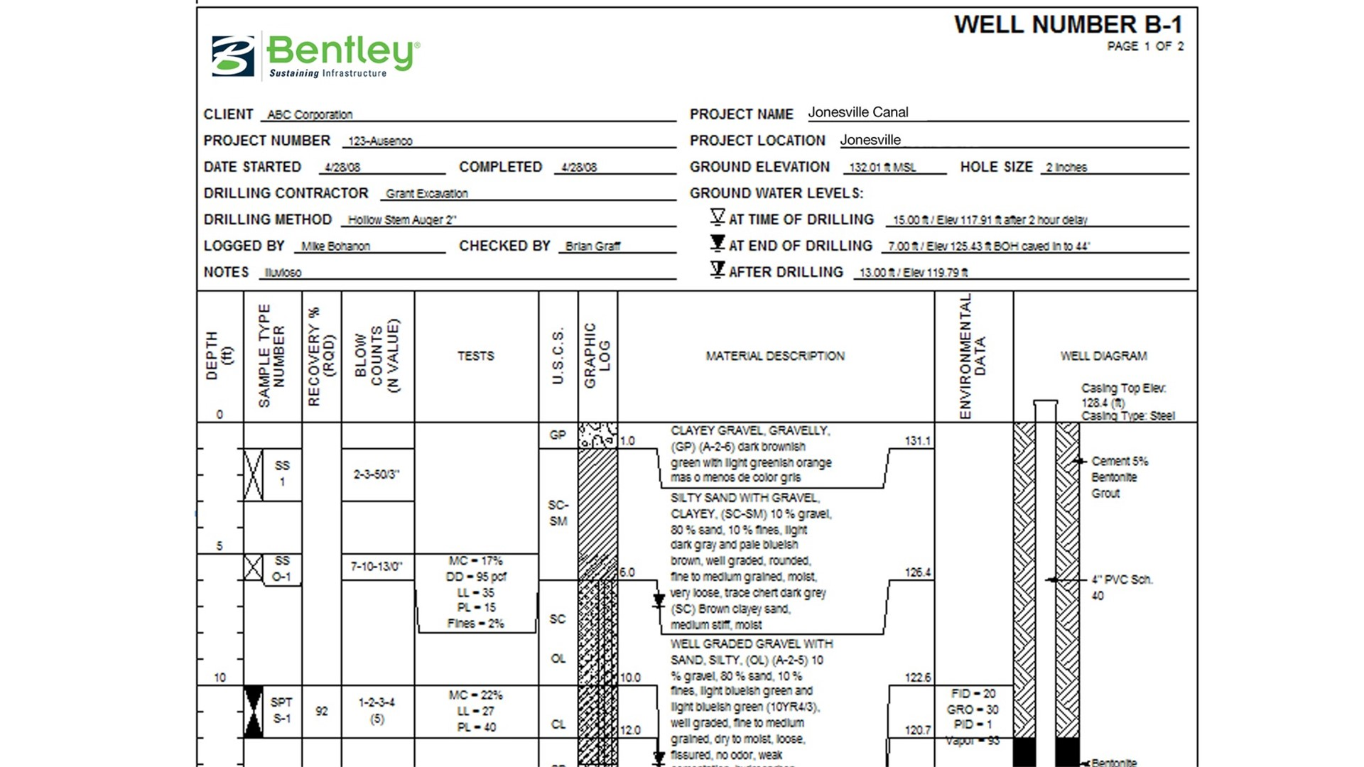 Create geotechnical well logs_EDITED