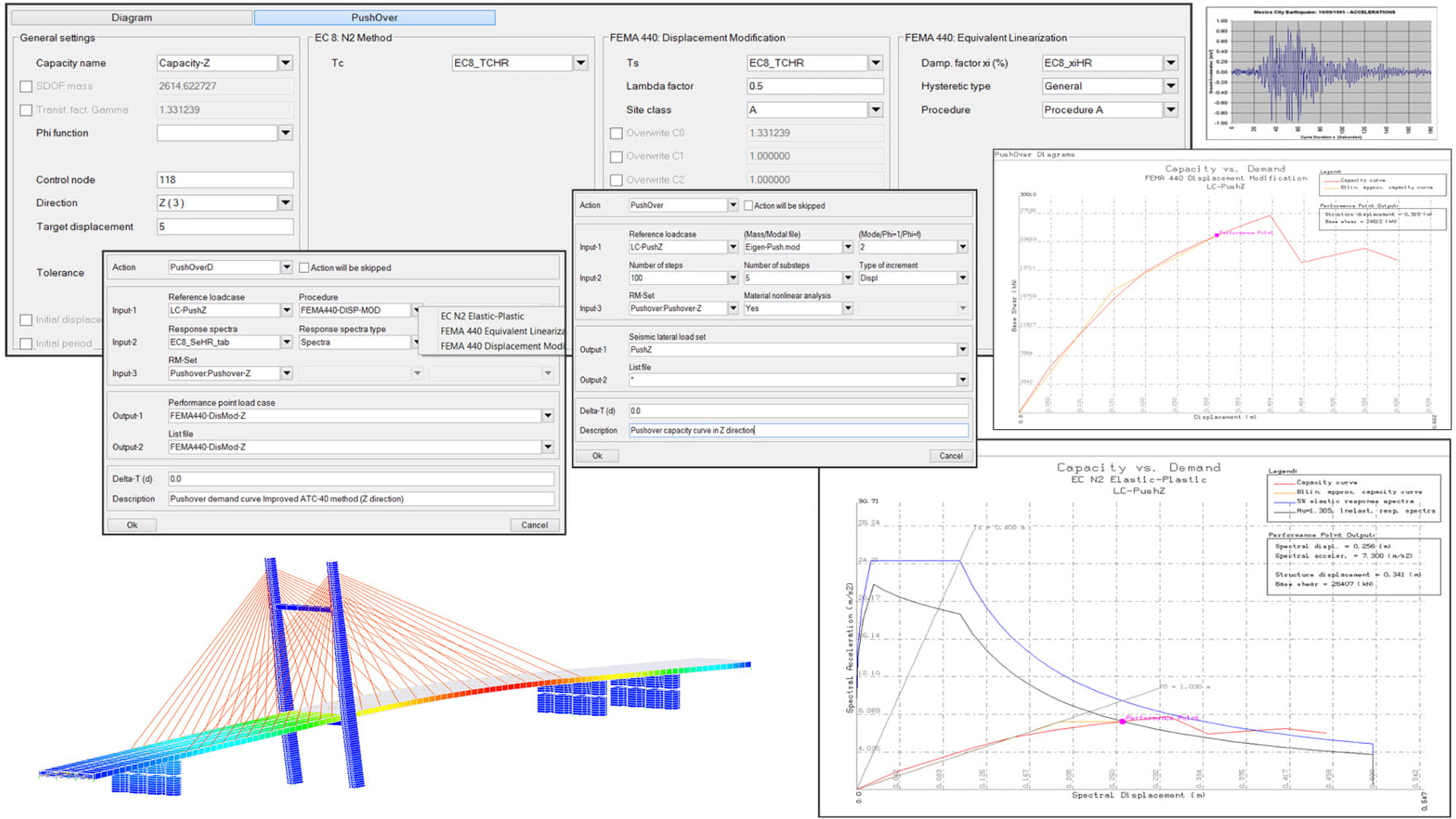 Perform static dynamic and stability analysis
